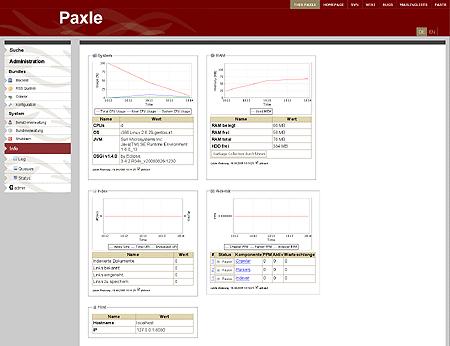 Paxle Webinterface