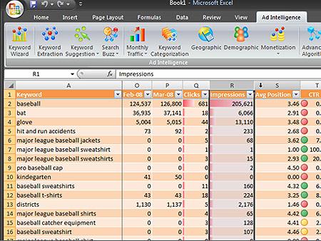 Microsoft adCenter Keyword Research Tool