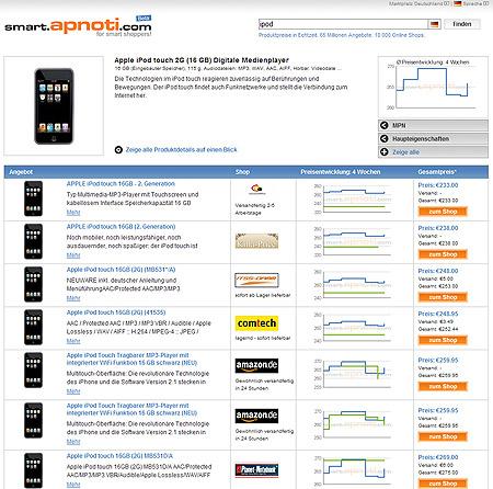 smart.apnoti.com Echtzeitergebnisse